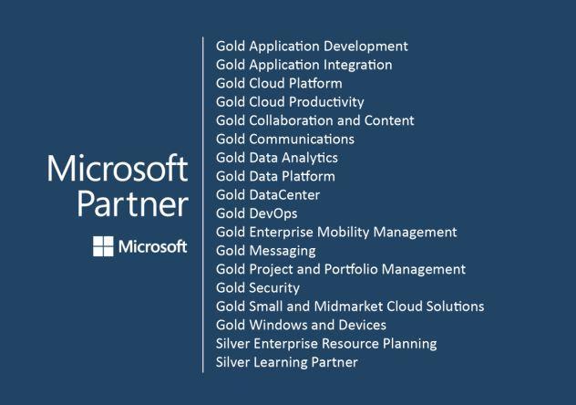 Sulavan Microsoft kompetenssit